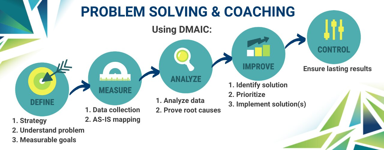 problem solving and coaching