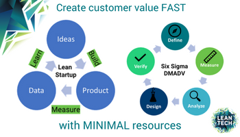 Lean Startup Six Sigma
