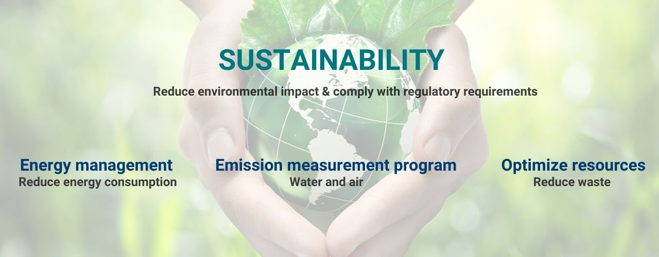 Sustainability-reduce environmental impact